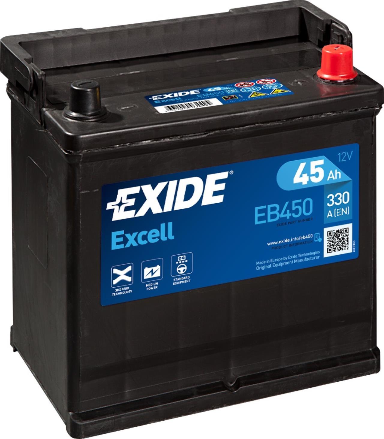 Startbatteri DIN 54577