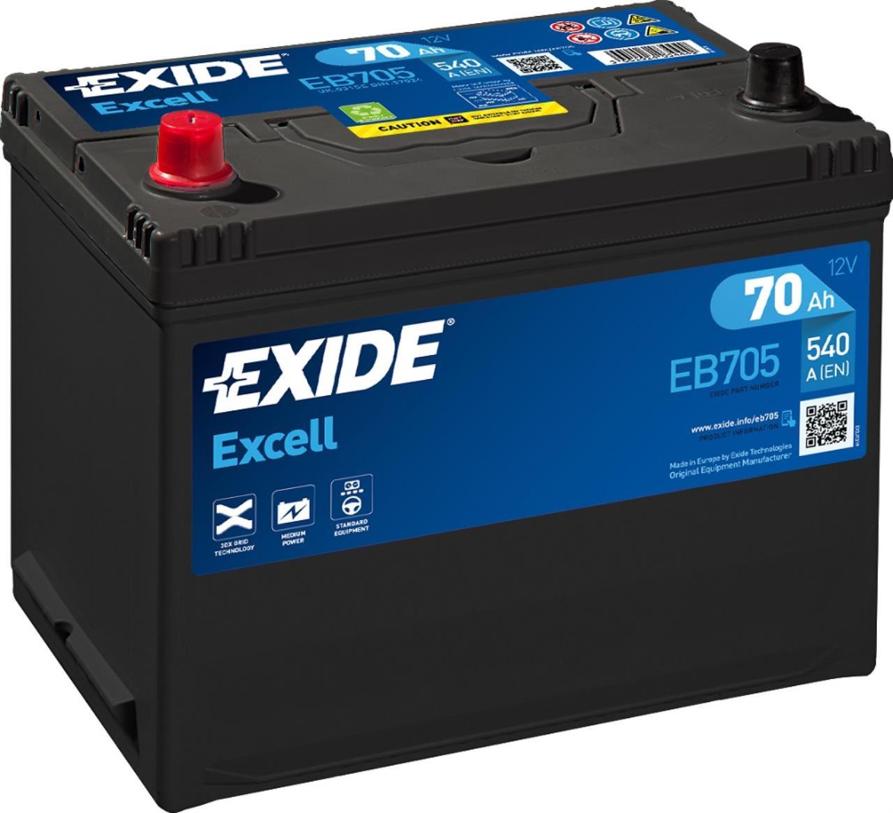 Startbatteri DIN 57024